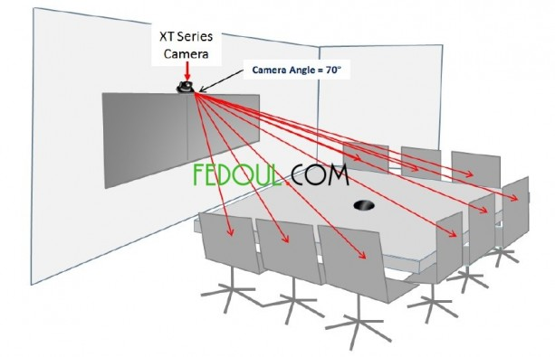 visioconference-avaya-xt-4300-big-4