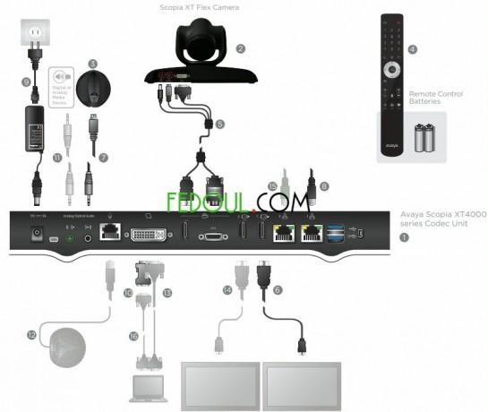 visioconference-avaya-xt-4300-big-1